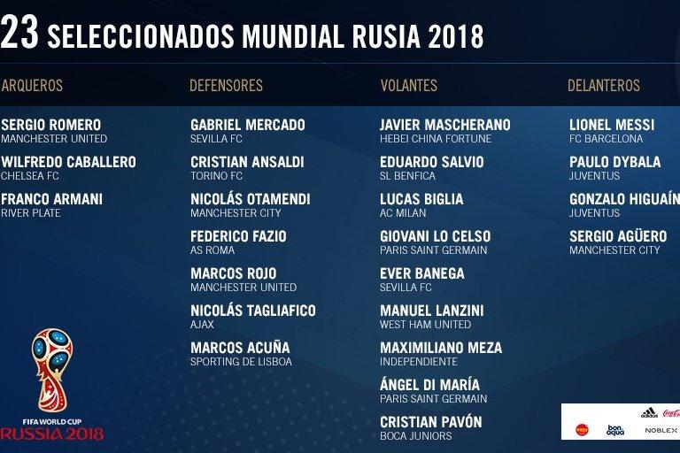 Argentina Twitter