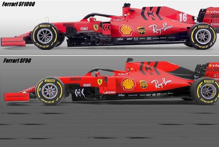 Il confronto tra Ferrari 2019 e 2020