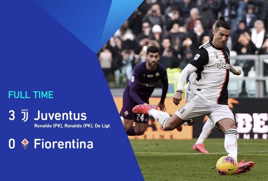 Juventus Fiorentina del 2 febbraio 2020